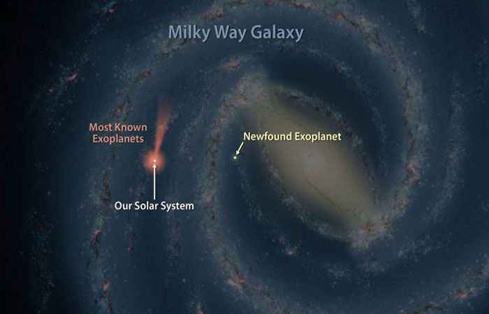 Discovery of the distant planet
