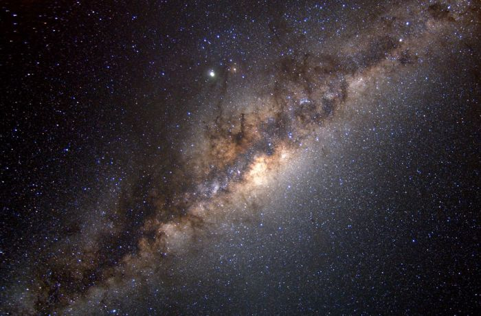 Milky Way Hubble
