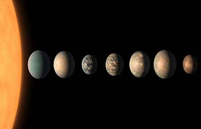 Seven Earth size planets
