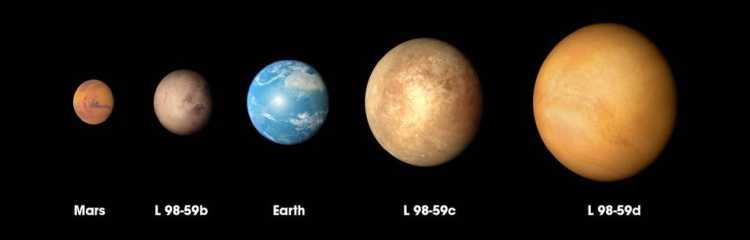 NASA's TESS L98-59 Planet
