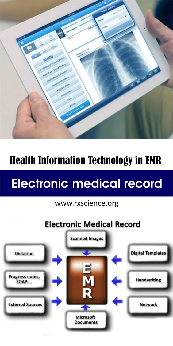 Electronic Medical Record [Infographic]