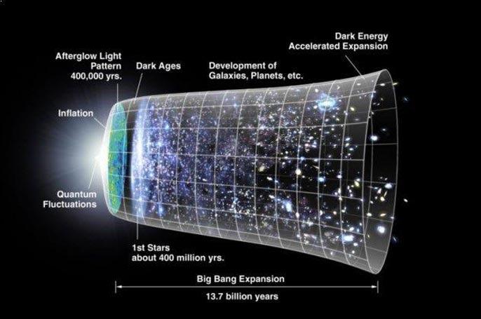 Virtual Particles