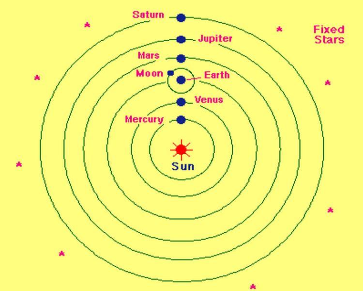 Copernicum system